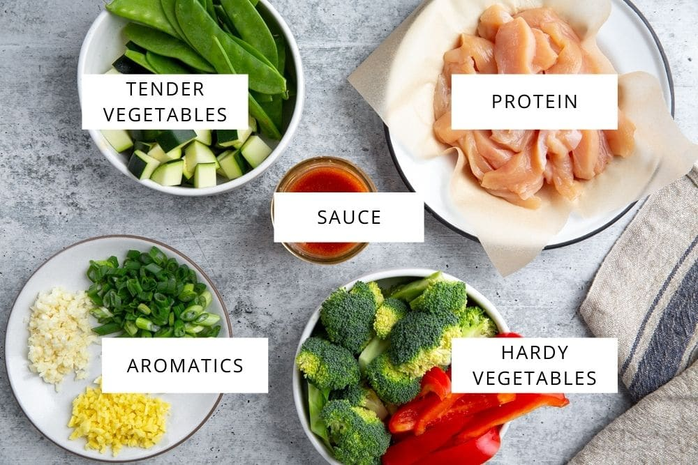 Stir fry ingredients arranged on a work surface divided into labeled categories: protein, hardy vegetables, tender vegetables, aromatics and sauce.